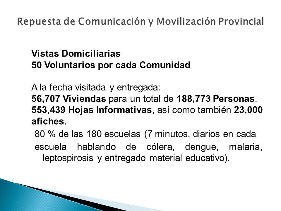 Repuesta de Comunicación y Movilización Provincial