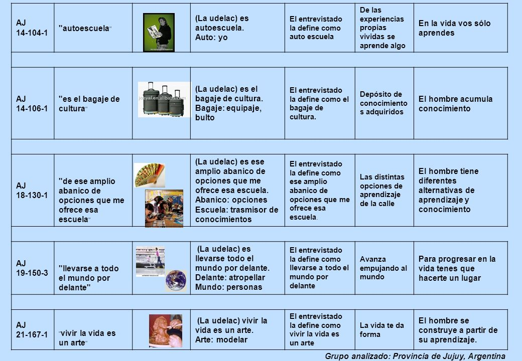 Grupo analizado: Provincia de Jujuy, Argentina