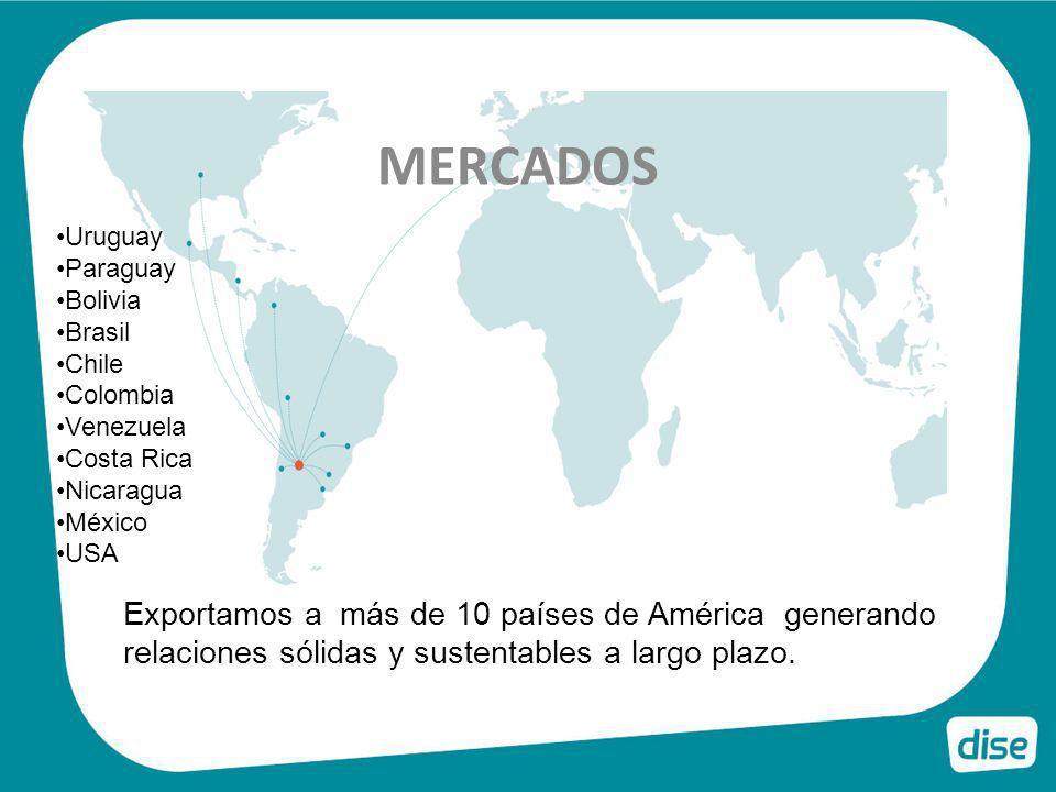 MERCADOS Exportamos a más de 10 países de América generando