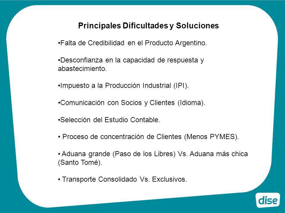 Principales Dificultades y Soluciones