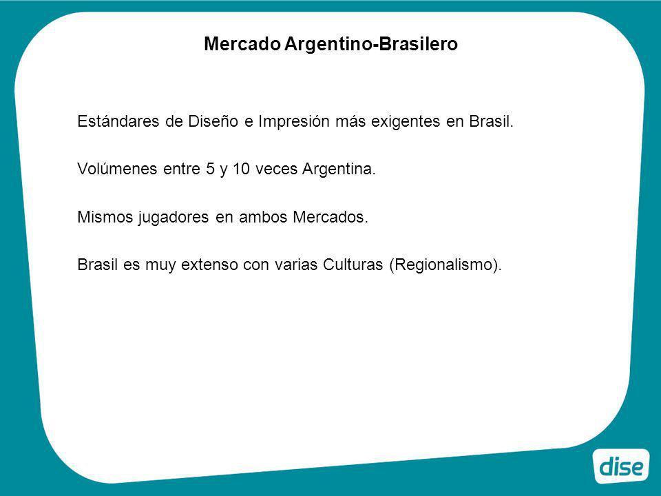 Mercado Argentino-Brasilero