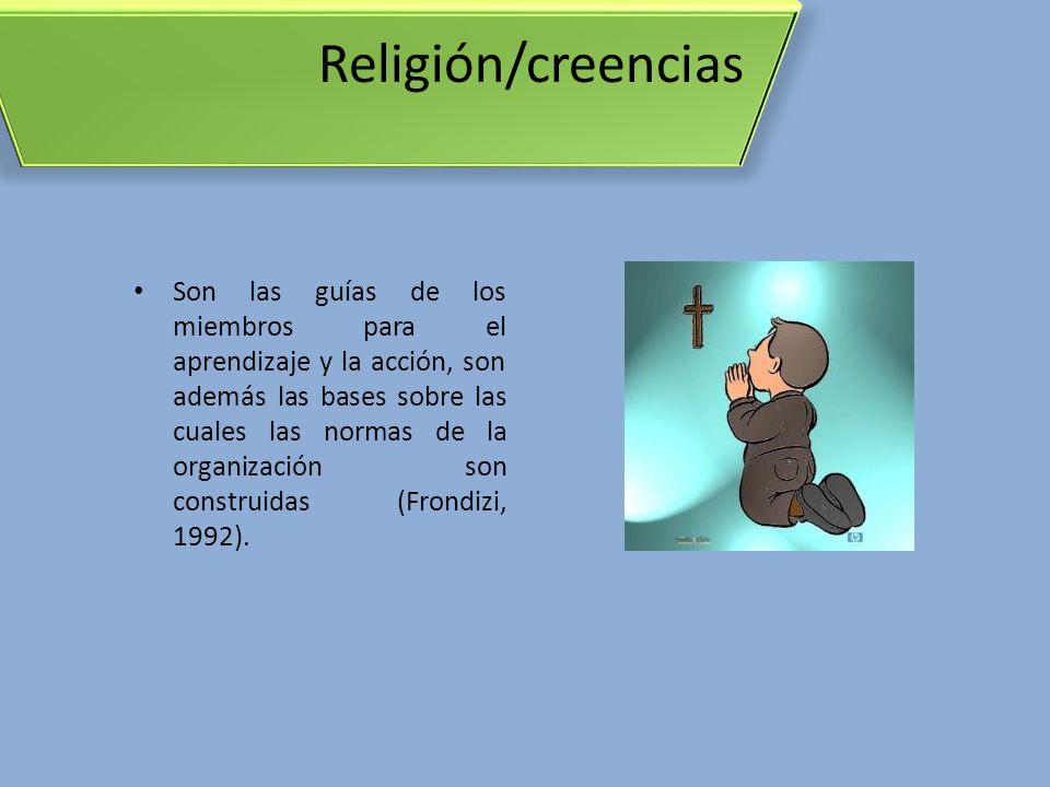 Religión/creencias