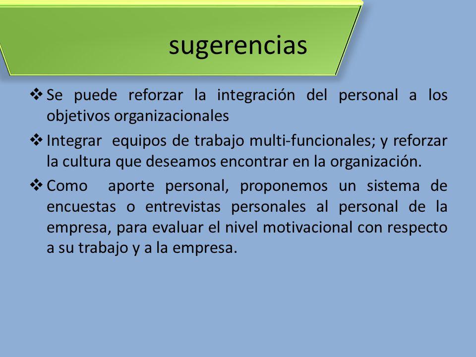 sugerencias Se puede reforzar la integración del personal a los objetivos organizacionales.
