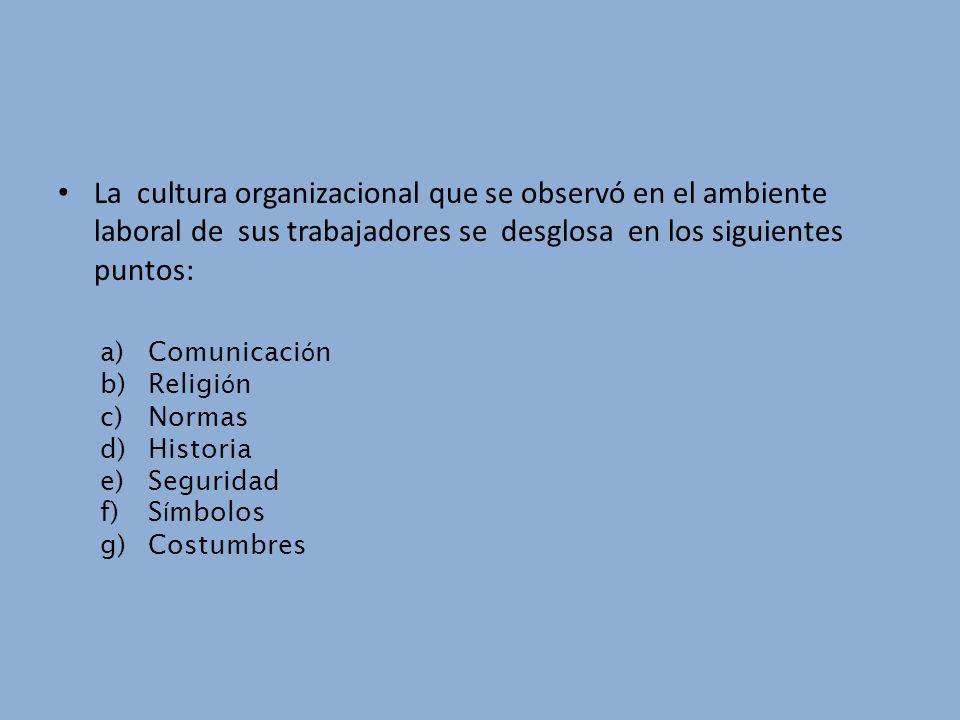 La cultura organizacional que se observó en el ambiente laboral de sus trabajadores se desglosa en los siguientes puntos: