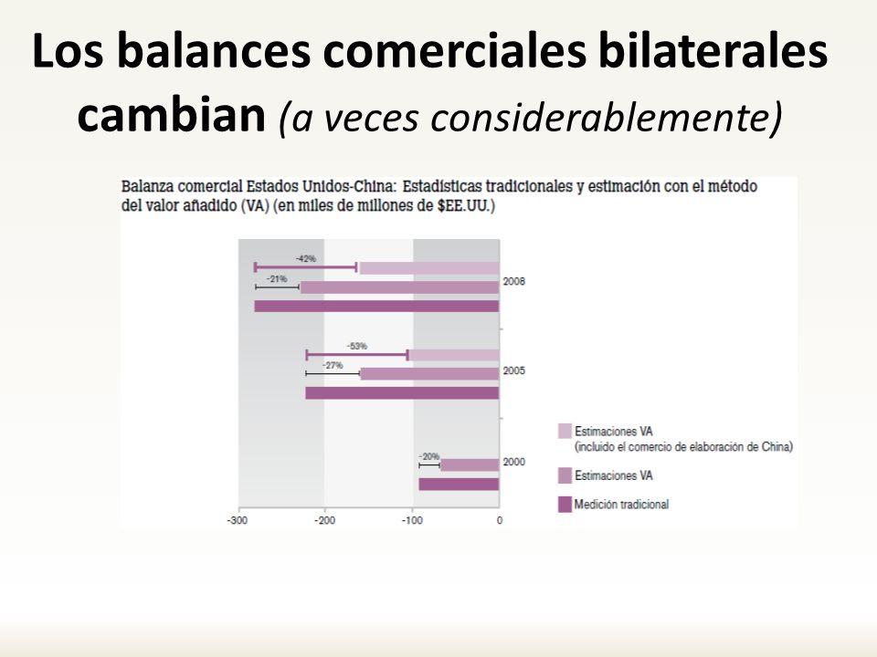Los balances comerciales bilaterales cambian (a veces considerablemente)
