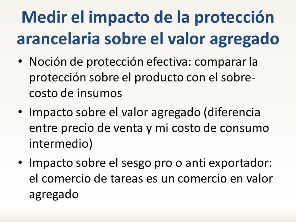 Medir el impacto de la protección arancelaria sobre el valor agregado