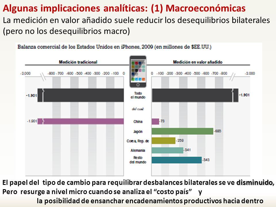 Algunas implicaciones analíticas: (1) Macroeconómicas