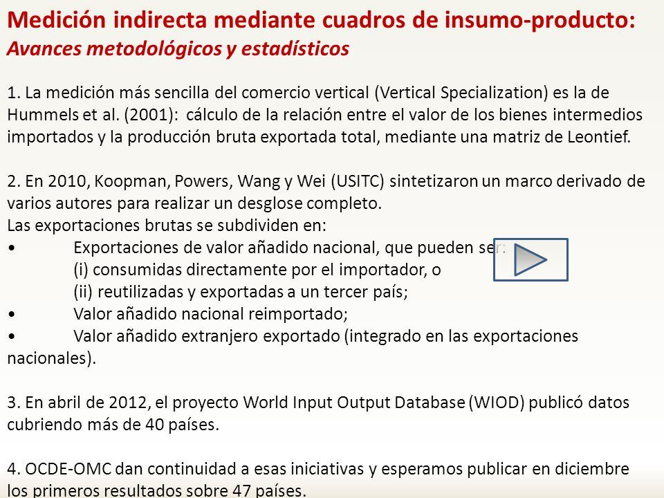 Medición indirecta mediante cuadros de insumo-producto: