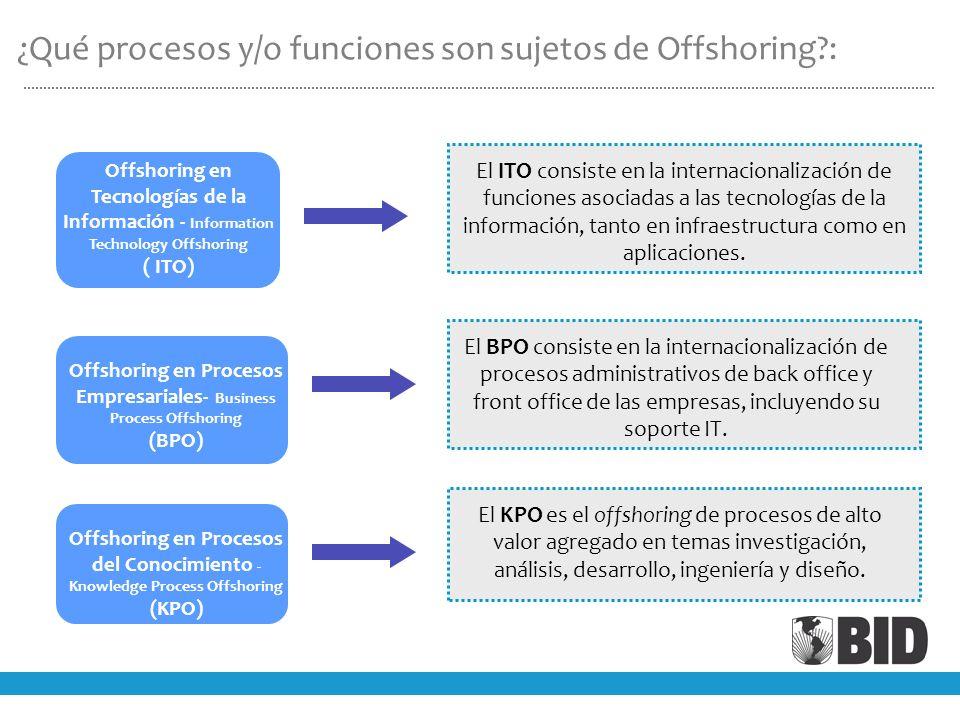 ¿Qué procesos y/o funciones son sujetos de Offshoring :