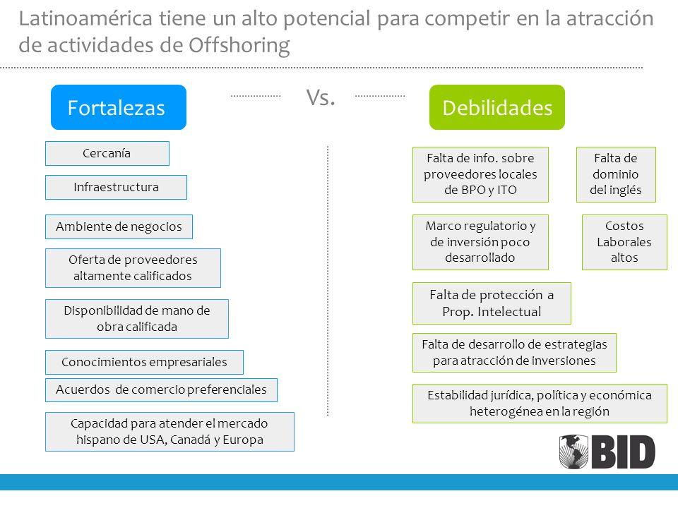 Latinoamérica tiene un alto potencial para competir en la atracción de actividades de Offshoring
