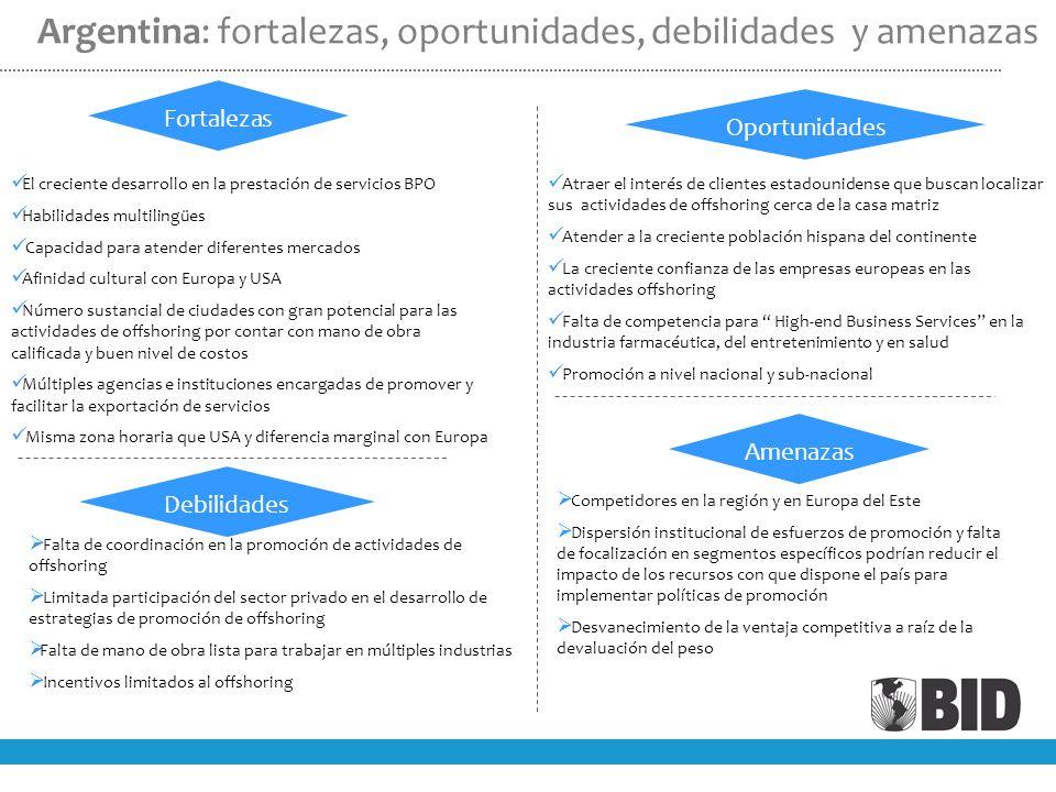 Argentina: fortalezas, oportunidades, debilidades y amenazas