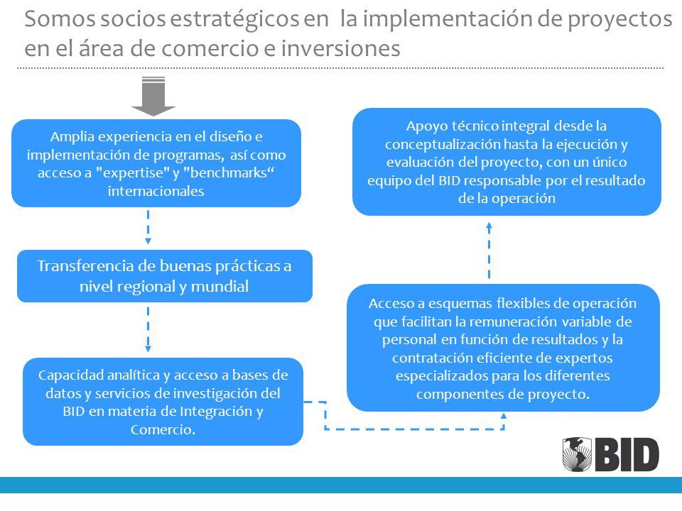 Transferencia de buenas prácticas a nivel regional y mundial