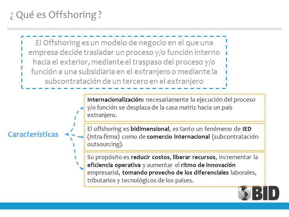 ¿ Qué es Offshoring