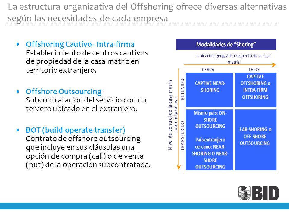 La estructura organizativa del Offshoring ofrece diversas alternativas según las necesidades de cada empresa