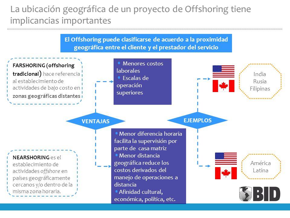 La ubicación geográfica de un proyecto de Offshoring tiene implicancias importantes