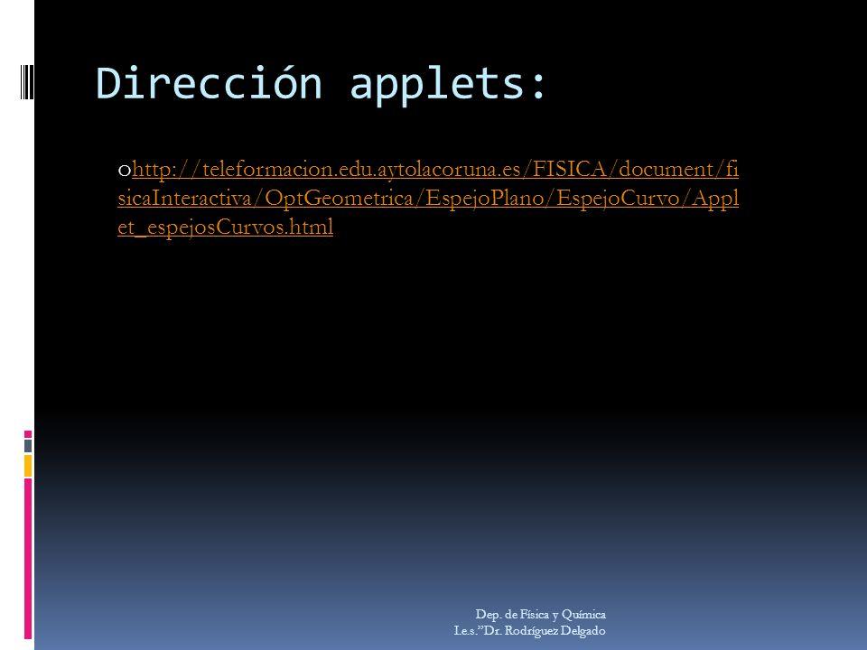 Dirección applets: