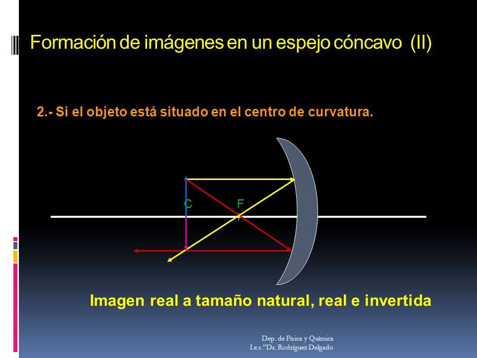 Formación de imágenes en un espejo cóncavo (II)