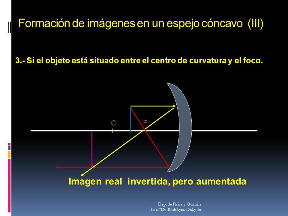 Formación de imágenes en un espejo cóncavo (III)