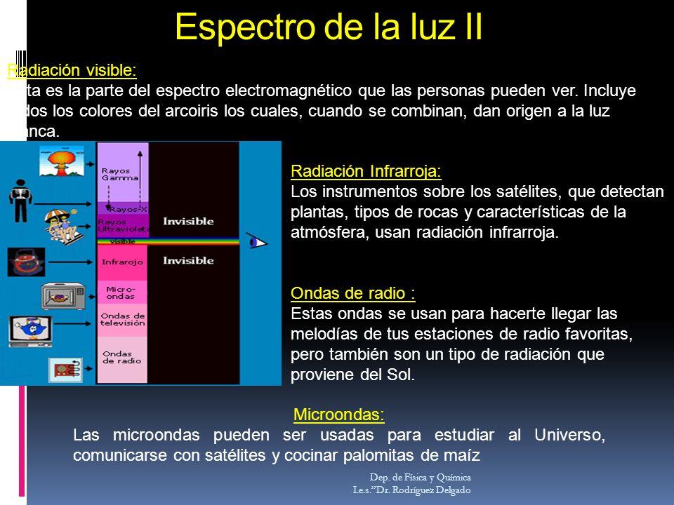 Espectro de la luz II