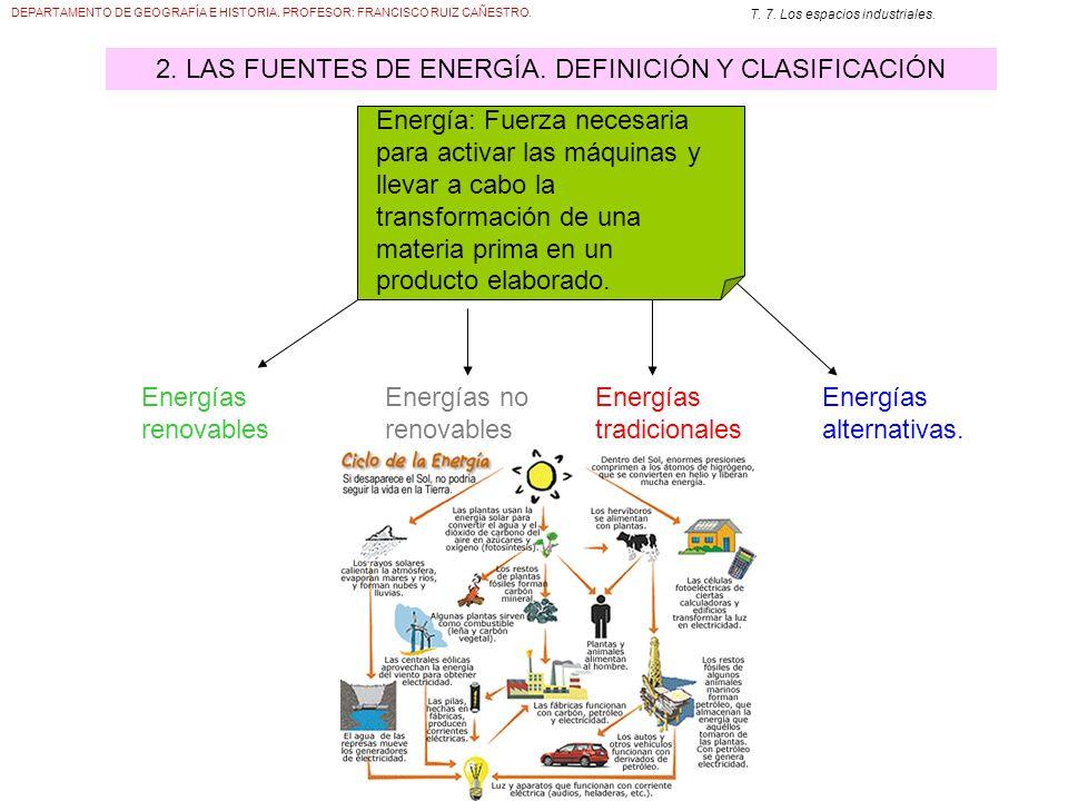 2. LAS FUENTES DE ENERGÍA. DEFINICIÓN Y CLASIFICACIÓN