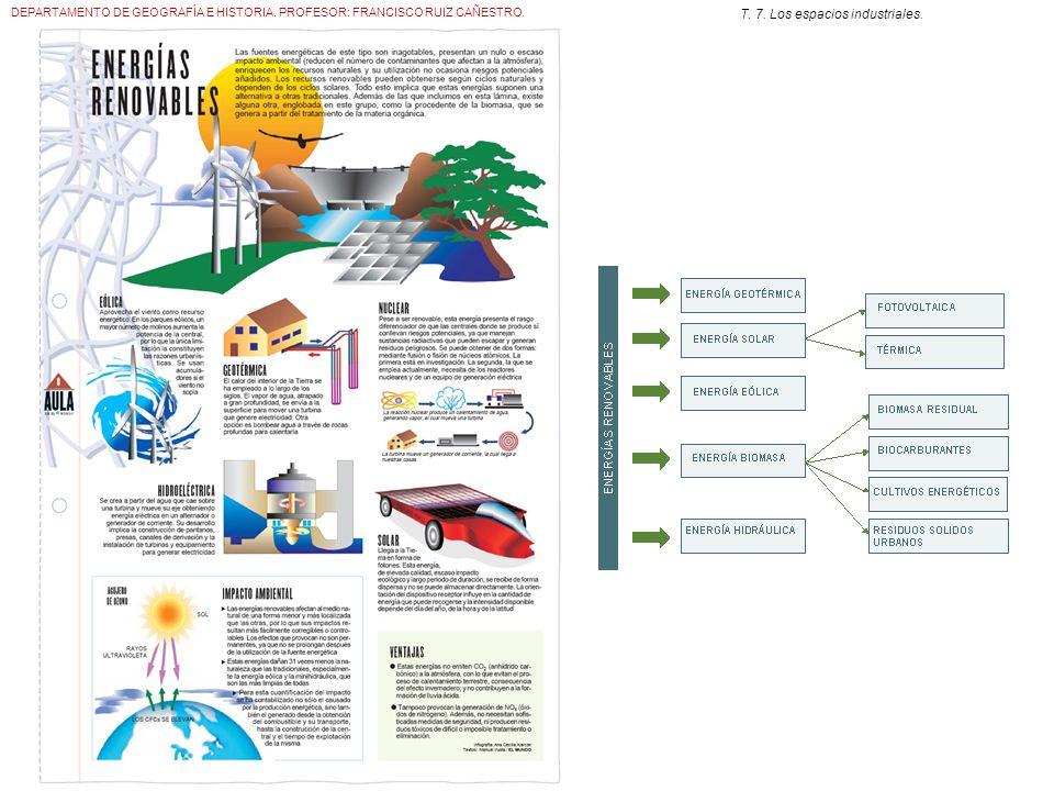 T. 7. Los espacios industriales.