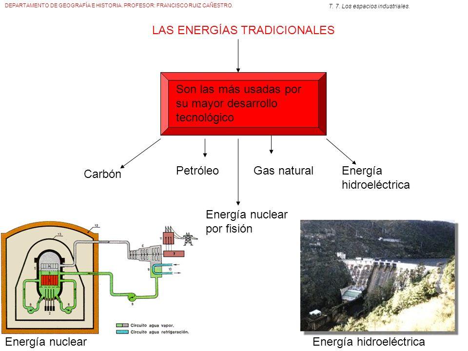 LAS ENERGÍAS TRADICIONALES