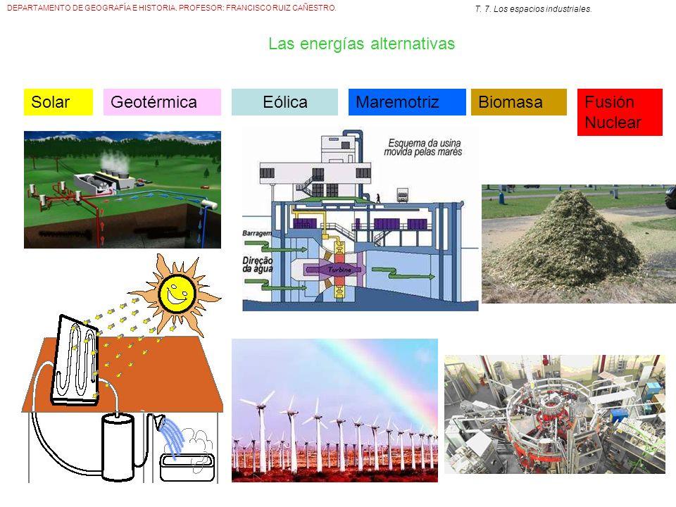 Las energías alternativas
