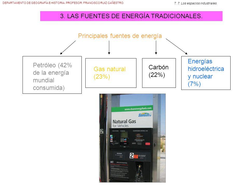 3. LAS FUENTES DE ENERGÍA TRADICIONALES.