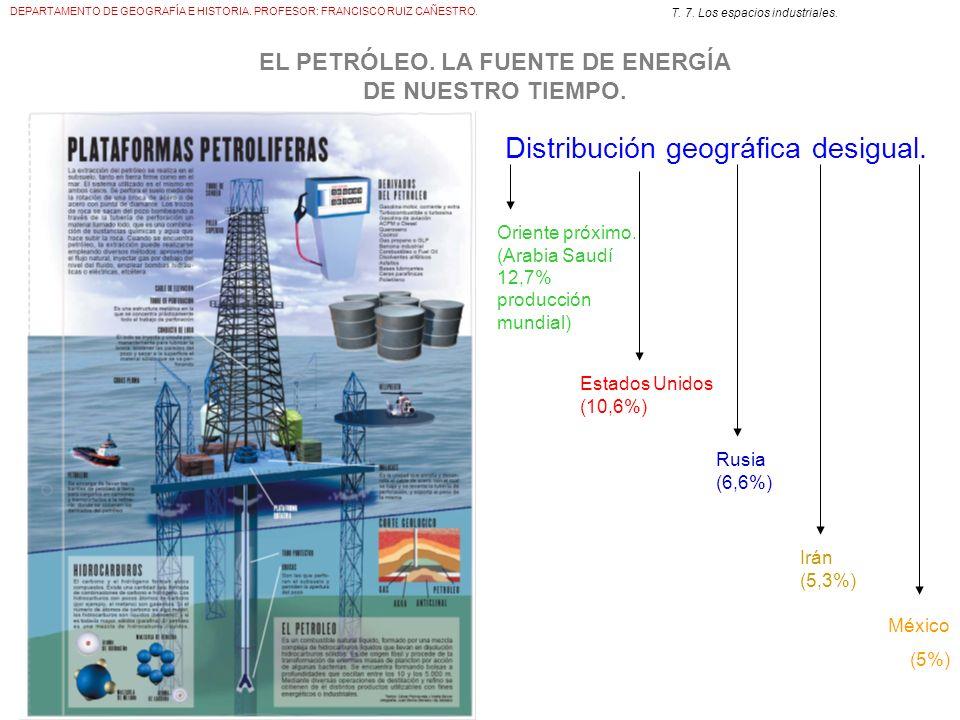 EL PETRÓLEO. LA FUENTE DE ENERGÍA DE NUESTRO TIEMPO.