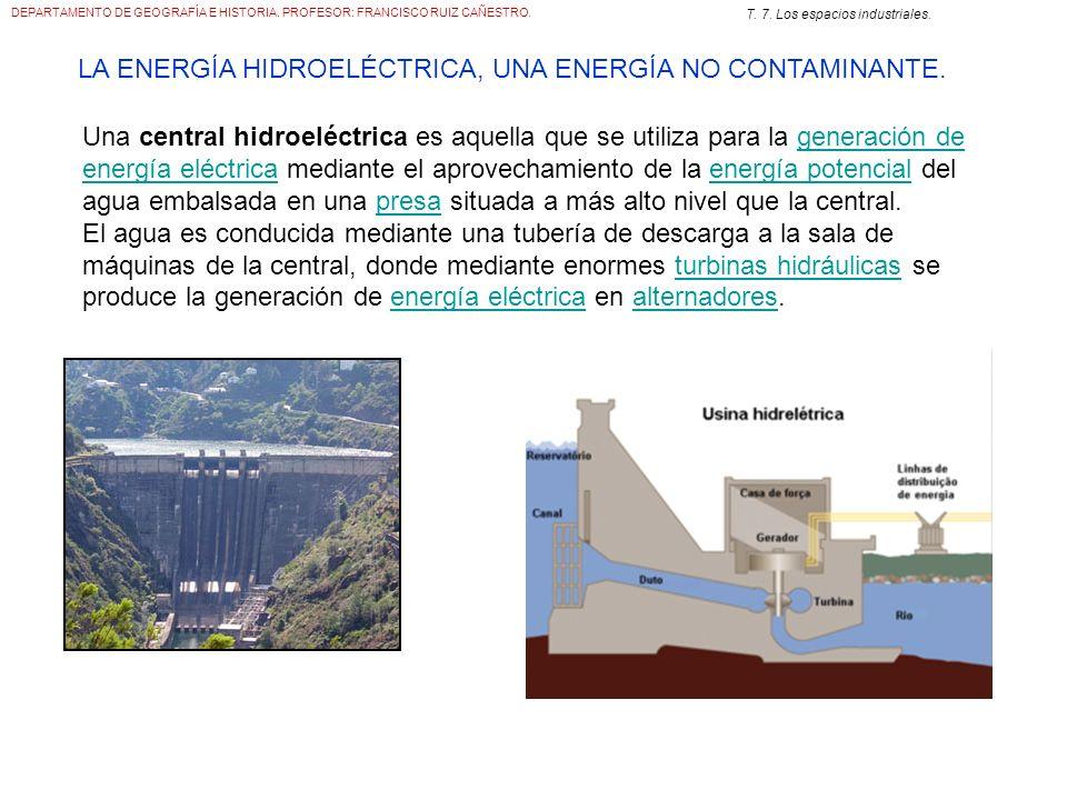 LA ENERGÍA HIDROELÉCTRICA, UNA ENERGÍA NO CONTAMINANTE.