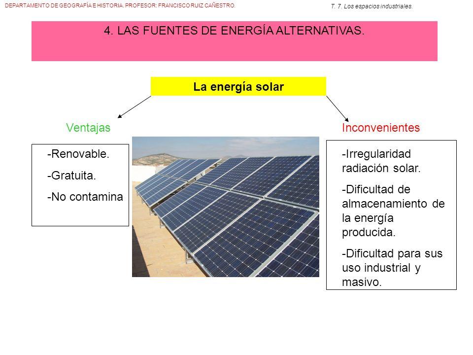 4. LAS FUENTES DE ENERGÍA ALTERNATIVAS.