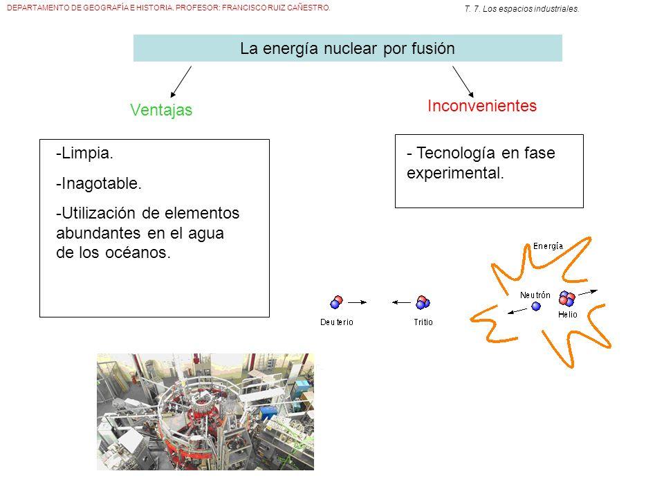 La energía nuclear por fusión