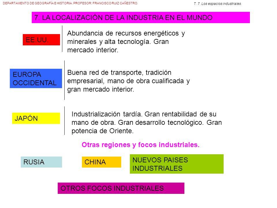 Otras regiones y focos industriales.