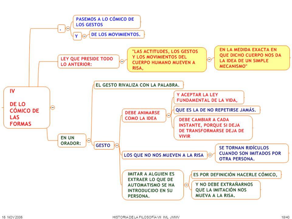 HISTORIA DE LA FILOSOFÍA VII IML JMMV