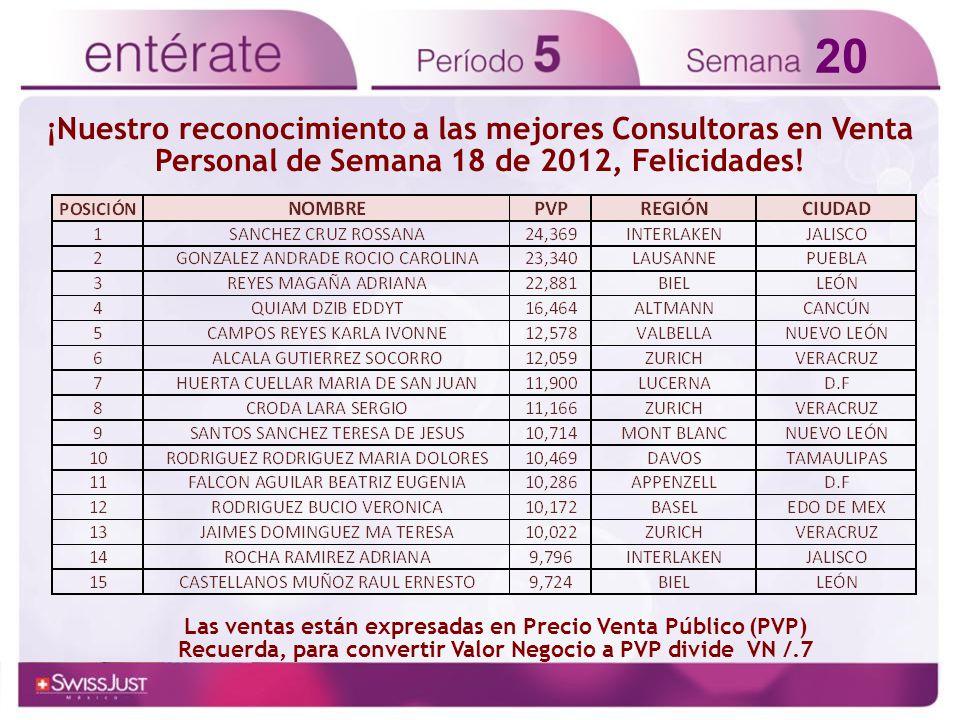 ¡Nuestro reconocimiento a las mejores Consultoras en Venta Personal de Semana 18 de 2012, Felicidades!