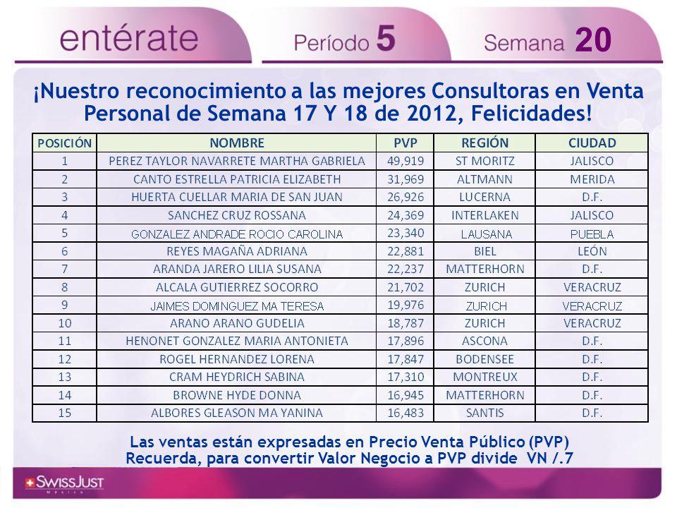 ¡Nuestro reconocimiento a las mejores Consultoras en Venta Personal de Semana 17 Y 18 de 2012, Felicidades!