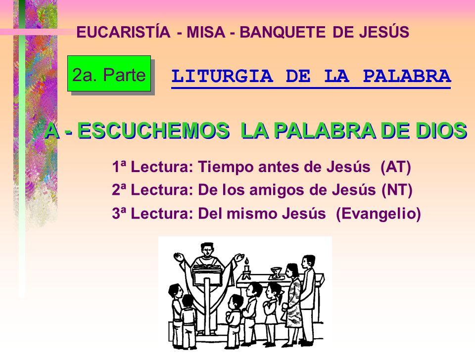 A - ESCUCHEMOS LA PALABRA DE DIOS