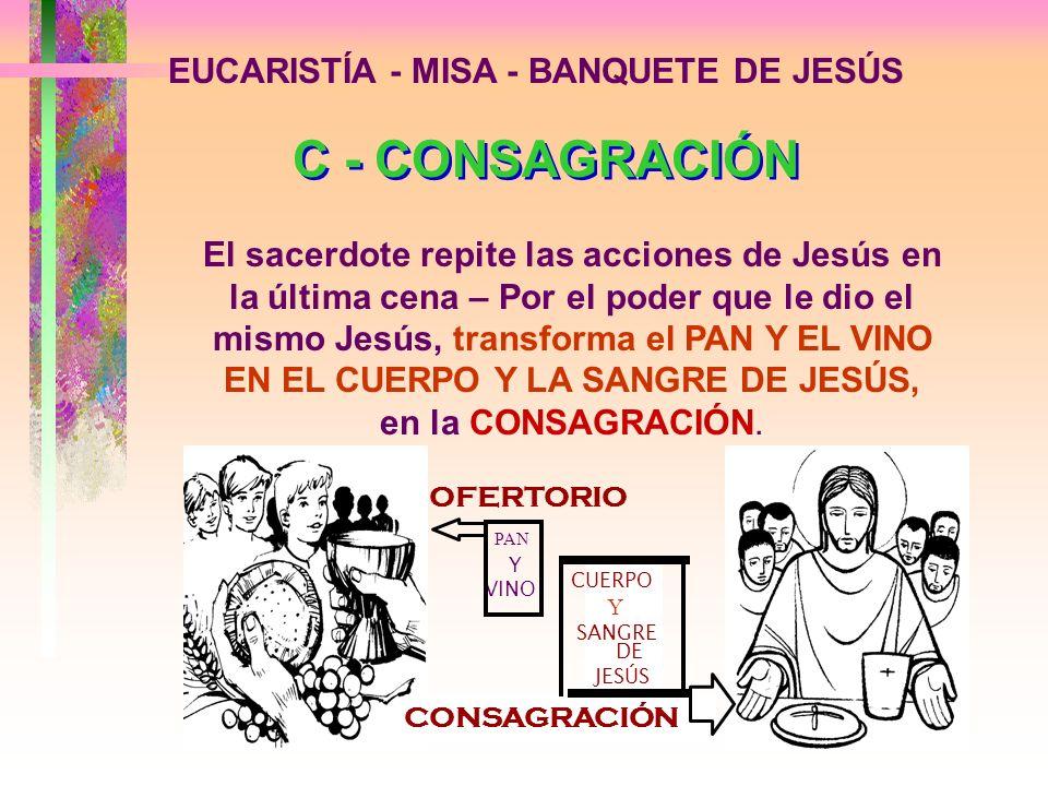 C - CONSAGRACIÓN EUCARISTÍA - MISA - BANQUETE DE JESÚS