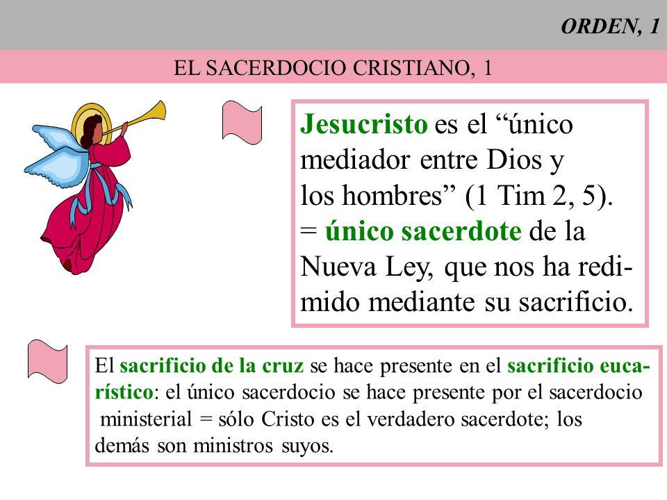 EL SACERDOCIO CRISTIANO, 1