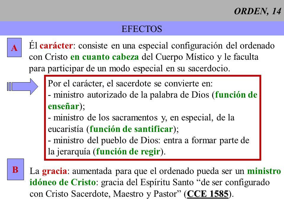 ORDEN, 14 EFECTOS. A. Él carácter: consiste en una especial configuración del ordenado.