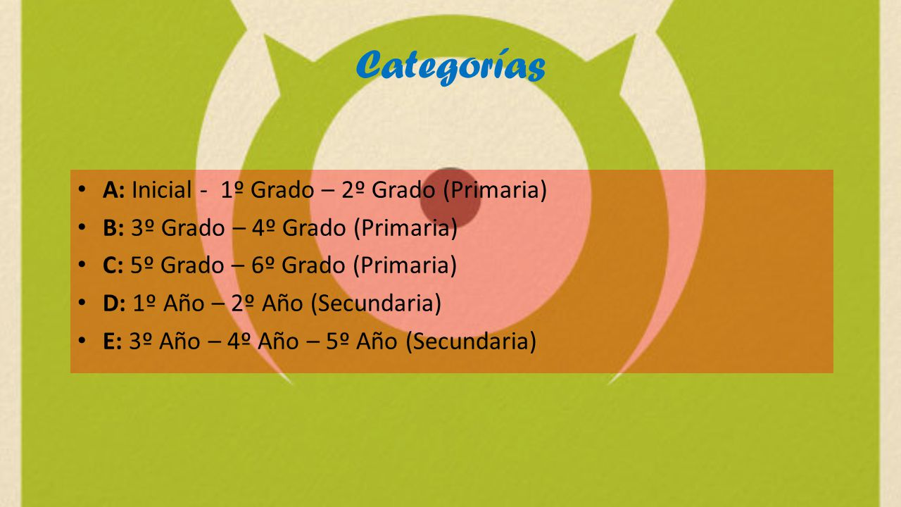 Categorías A: Inicial - 1º Grado – 2º Grado (Primaria)