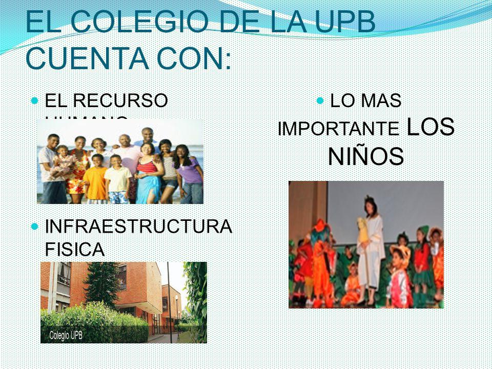 EL COLEGIO DE LA UPB CUENTA CON: