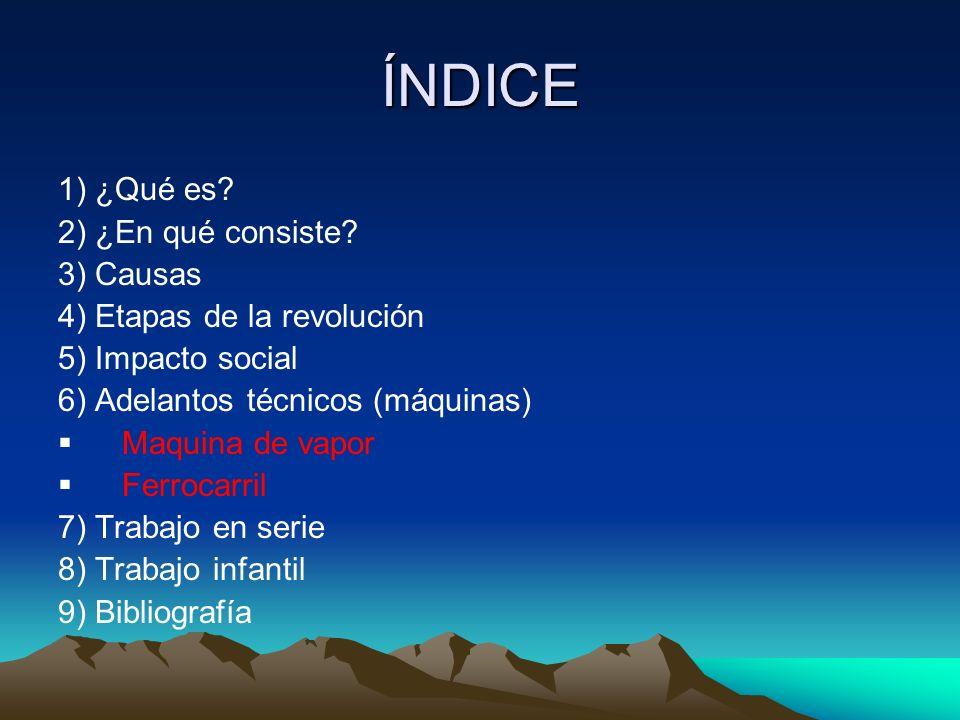 ÍNDICE 1) ¿Qué es 2) ¿En qué consiste 3) Causas