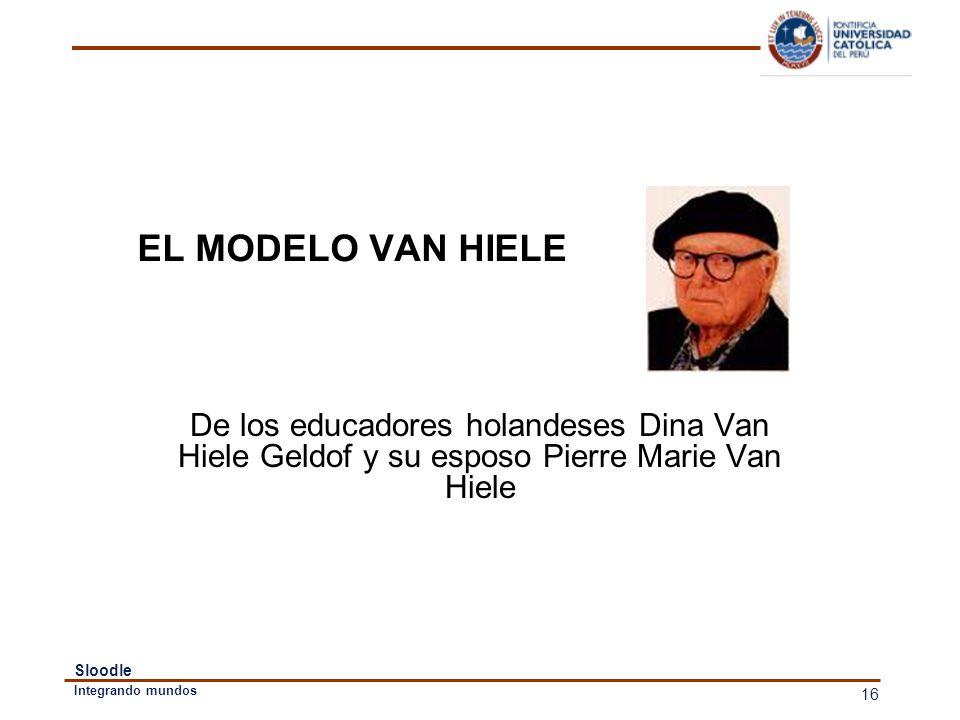 EL MODELO VAN HIELE De los educadores holandeses Dina Van Hiele Geldof y su esposo Pierre Marie Van Hiele.