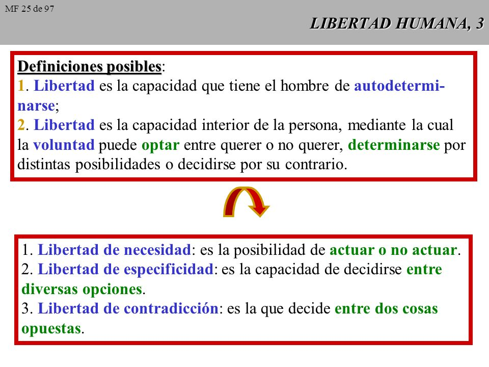 Definiciones posibles: