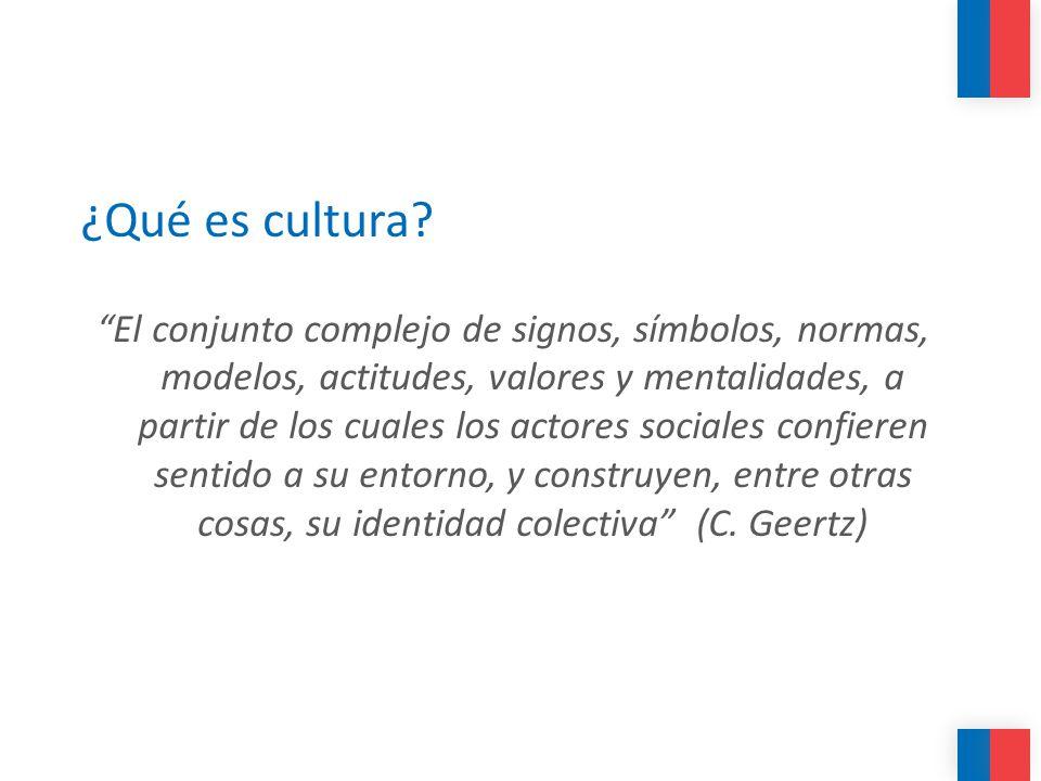 ¿Qué es cultura