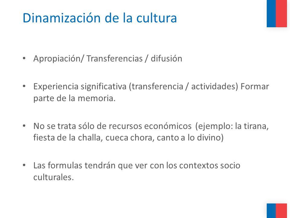 Dinamización de la cultura