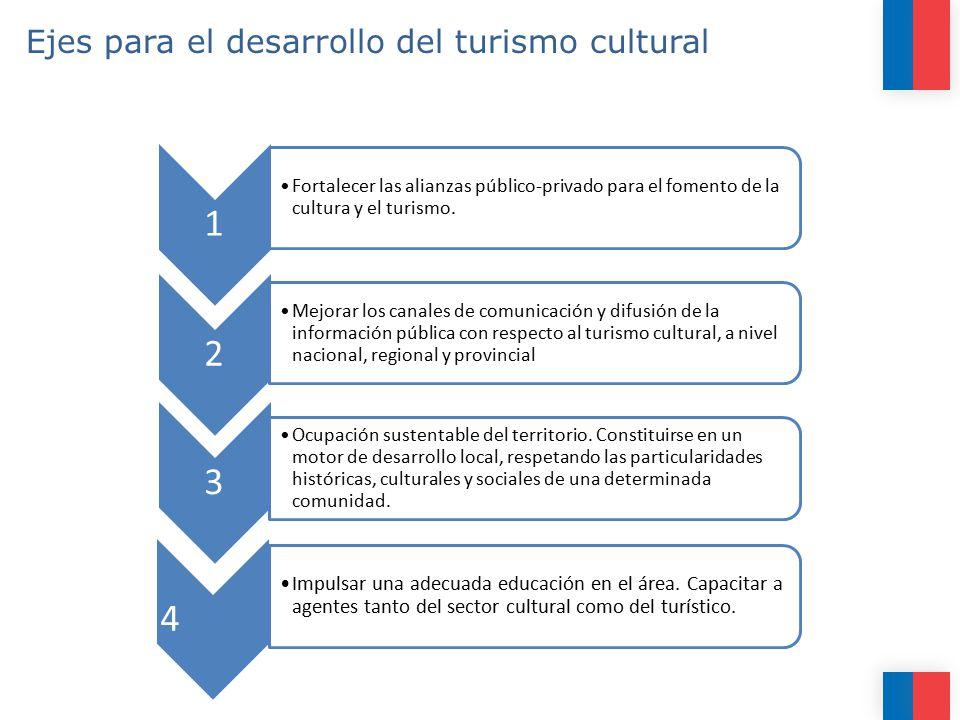 Ejes para el desarrollo del turismo cultural