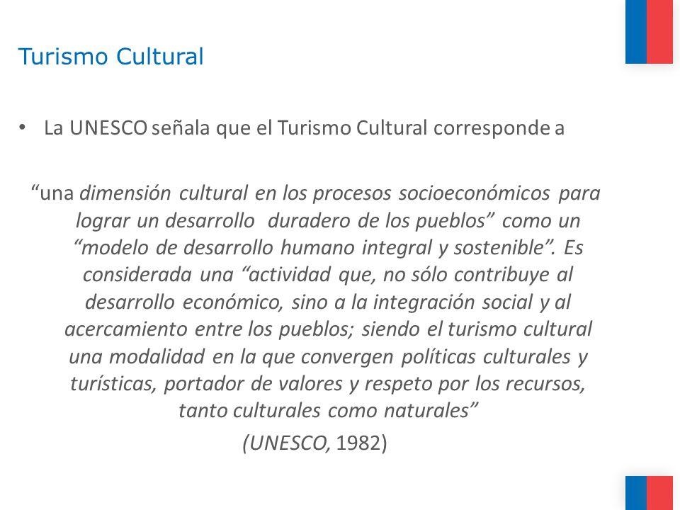 Turismo Cultural La UNESCO señala que el Turismo Cultural corresponde a.