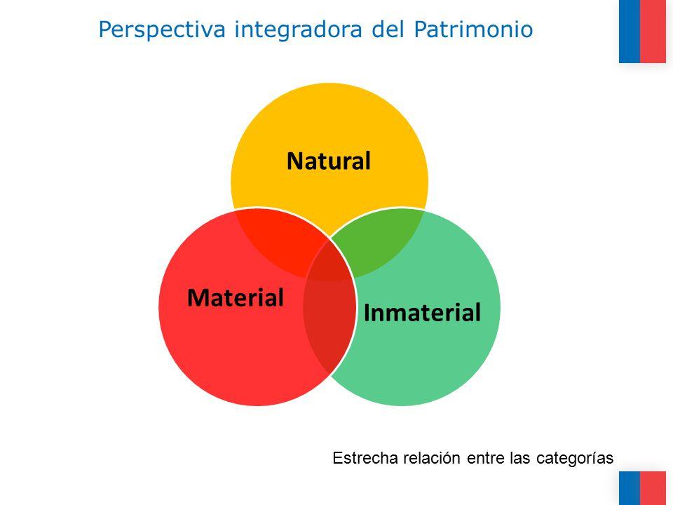 Perspectiva integradora del Patrimonio